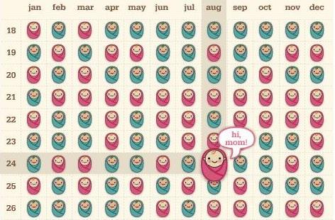 fogantatási naptár Kinai Fogamzás Naptár Stb – PWN The Code fogantatási naptár